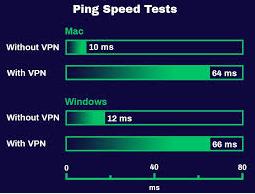 https://cracksdown.net/wp-content/uploads/2020/04/vpn-speed-test.png